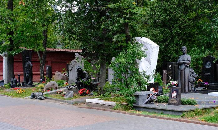 Центральная аллея Новодевичьего кладбища Москвы
